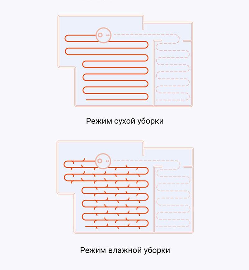 Робот-пылесос Xiaomi Mijia LDS Vacuum Cleaner 2